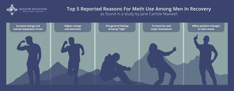 five reasons men use meth in recovery