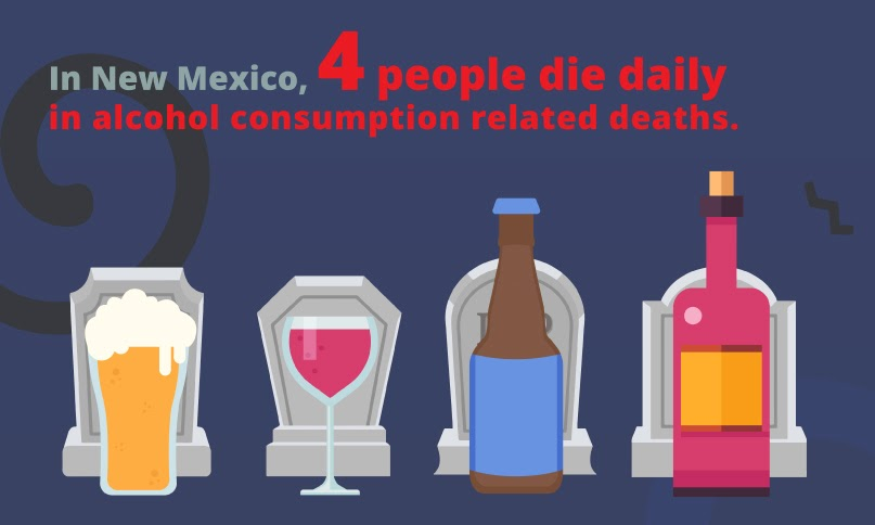 SM-OutreachPiece-AlcoholDeathRatesNM-4 People Die Daily From Alcohol
