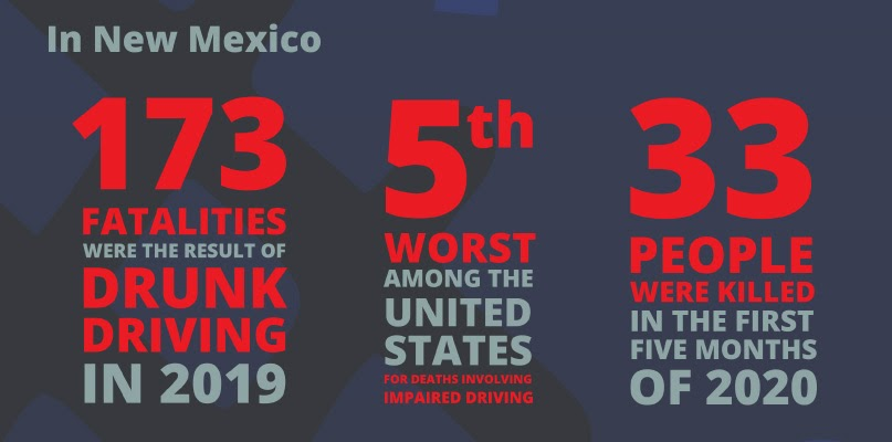 SM-NM is the 5th worst in alcohol related dealths