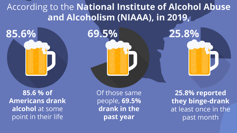 National Institute of Alcohol Abuse