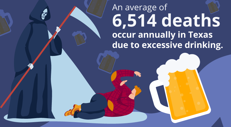average of 6514 deaths from over drinking