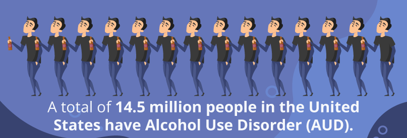 Over 14.5 million people suffer from alcohol use disorder